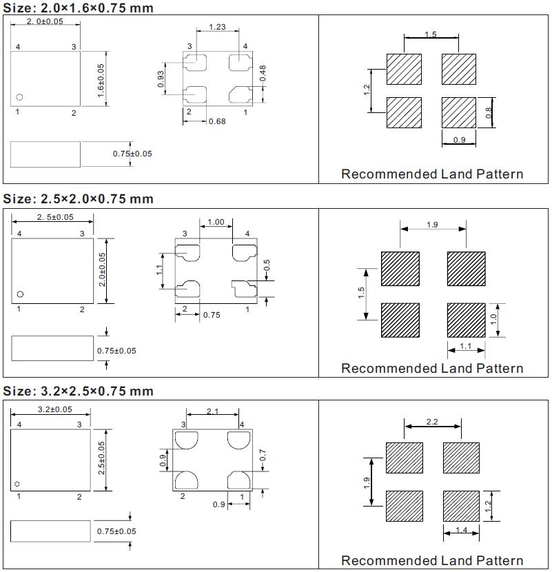 Dimemsions-SJK9005-Spread-Spectrum-Oscillator